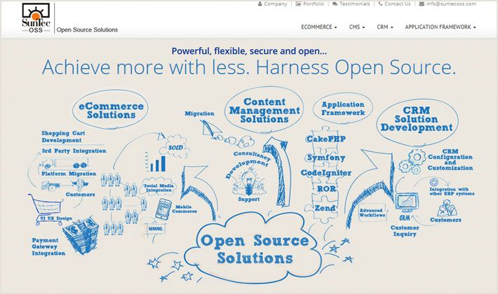 Open source solutions